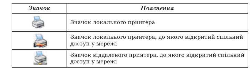 табл 5.3