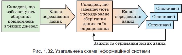 uzagalnena shema sistemi